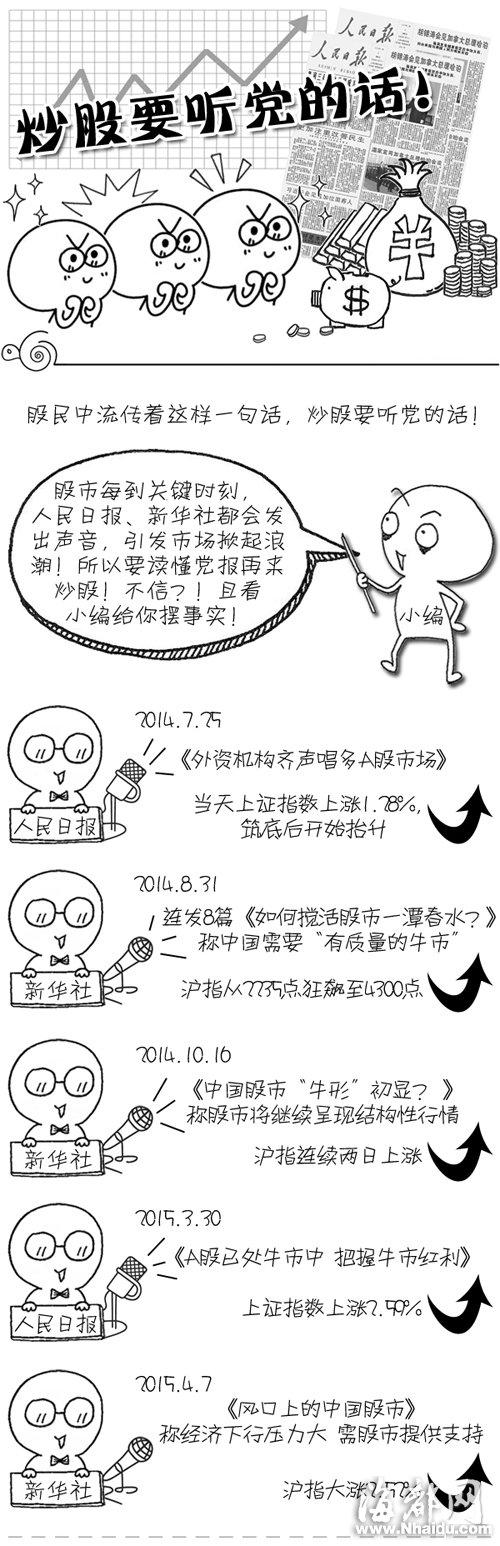 """漫画详解""""炒股要听党的话"""" 秒懂官方释放的信号"""