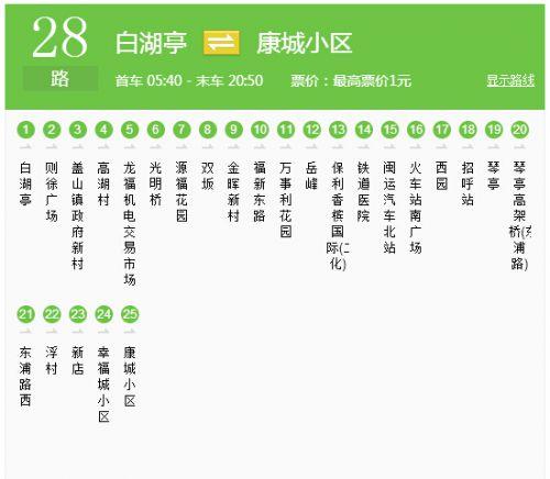 注意!注意!福州12条公交线路恢复原线路行驶