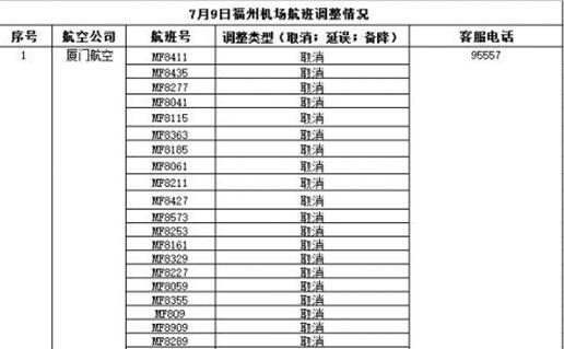 """""""尼伯特""""来袭 福州机场7月9日航班大量取消"""