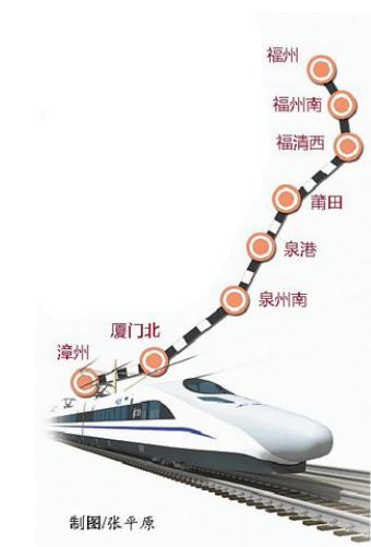 厦门到福州乘高铁只需50分钟 设计时速350公里