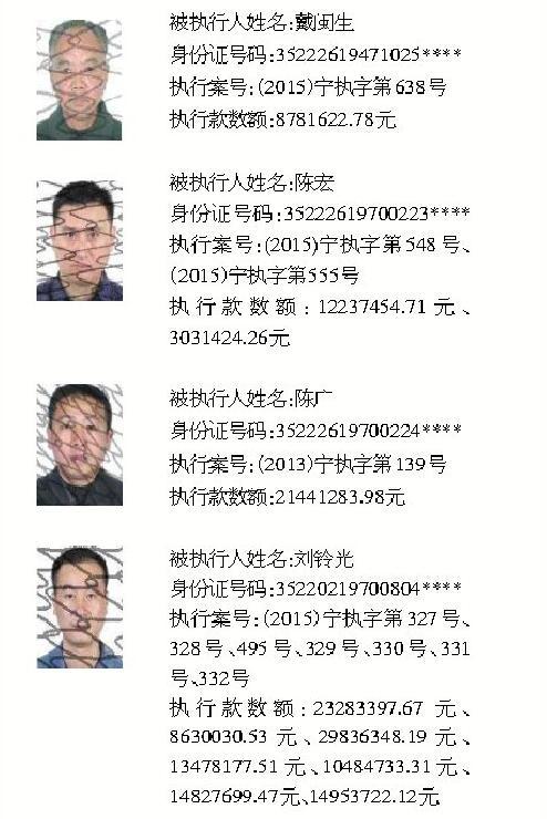 宁德市中级人民法院失信被执行人名单曝光台
