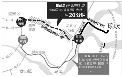 20分钟!福州市区直通琅岐 预计2018年底完工