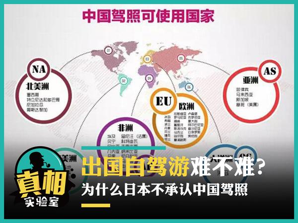 出国自驾游难不难?中国驾照在各国应该如何用