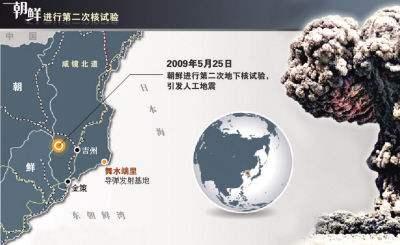 中国如何走出朝核困局?小国片面追求自身安全或引发大国剧烈冲突