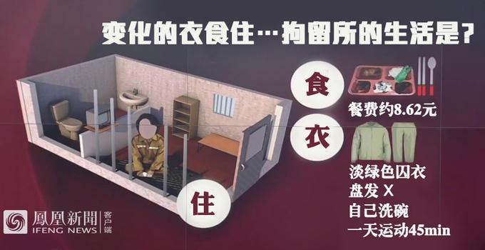 朴槿惠被捕入狱住6人间牢房 韩国总统入狱有什么特殊的礼遇