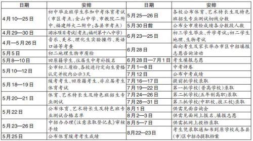 福州中招日程表排定 志愿仍是考后未知分填报
