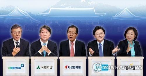 韩国总统大选安哲秀成黑马 安哲秀个人资料身份背景对话态度如何