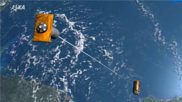 150万太空垃圾包围地球:再不治就毁了