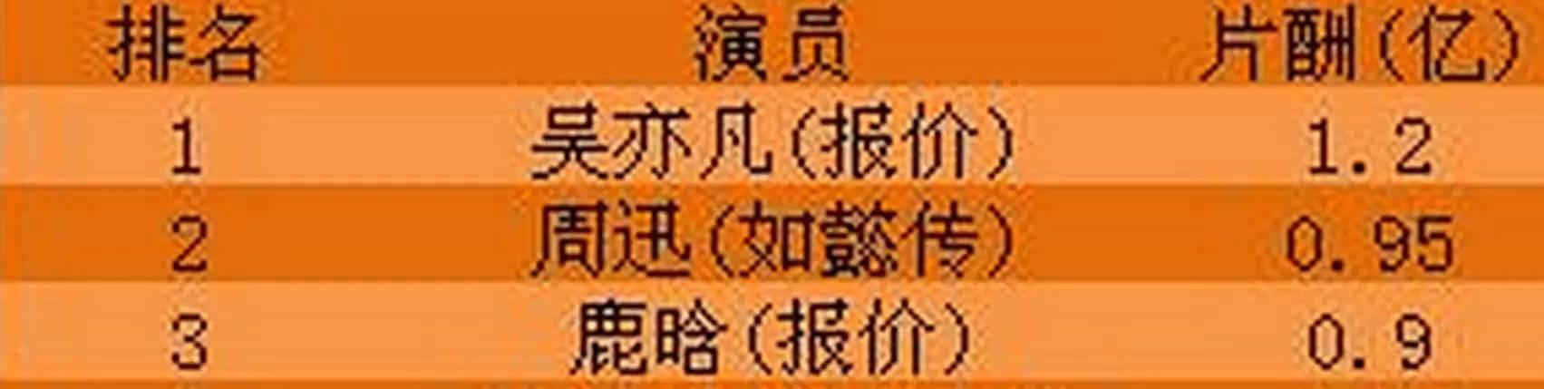 赌大小必赢技巧:王俊凯真实身高是多少 王俊凯身高已经超过鹿晗了吗?