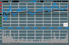 雄安概念5月开门上演涨停大戏 金隅股份等15股涨停