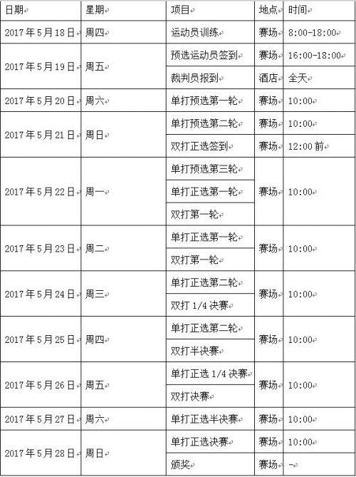 2017国际网联男子网球巡回赛福州站明日开拍