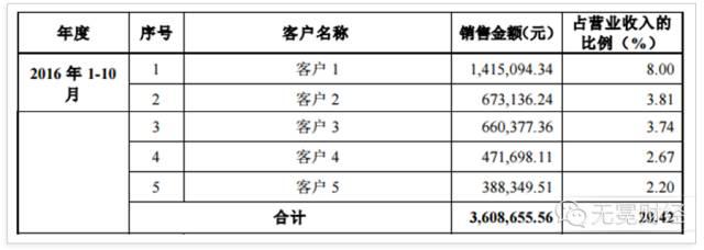"""""""劝退小三""""公司要挂牌新三板,这行业合法吗?"""
