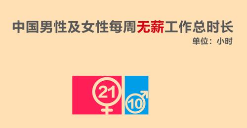 家务活多养老金少,中国女汉子如何减负?