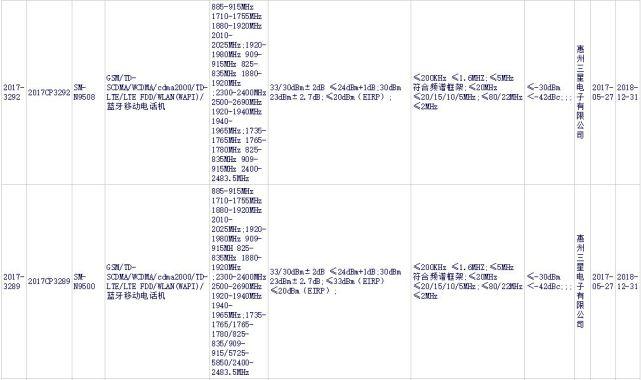 """三星官方""""剧透""""Note8外观 发布时间再提前"""