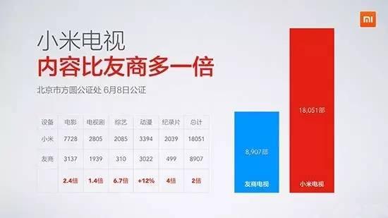 """中国手机的精粹,都在""""友商""""这两个字里"""
