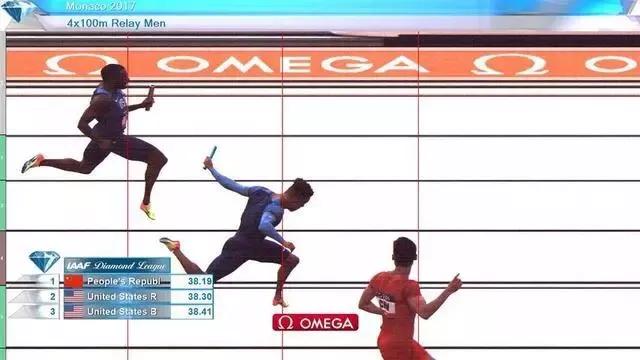 中国4x100吊打美国 全程领先张培萌撞线前回看