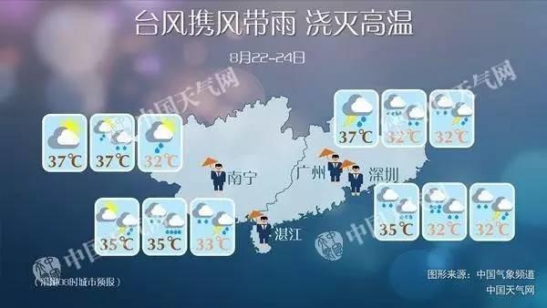 """今明两天我国多地将有大雨 台风""""天鸽""""或登陆广东"""