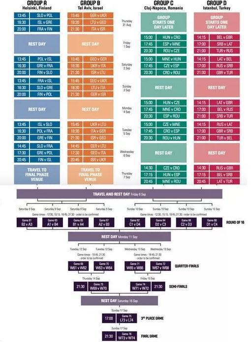 2017男篮欧锦赛时内安排 2017欧洲男篮锦标赛