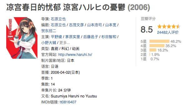不是特别能理解《声之形》这样的神作 票房一共超过22亿日元
