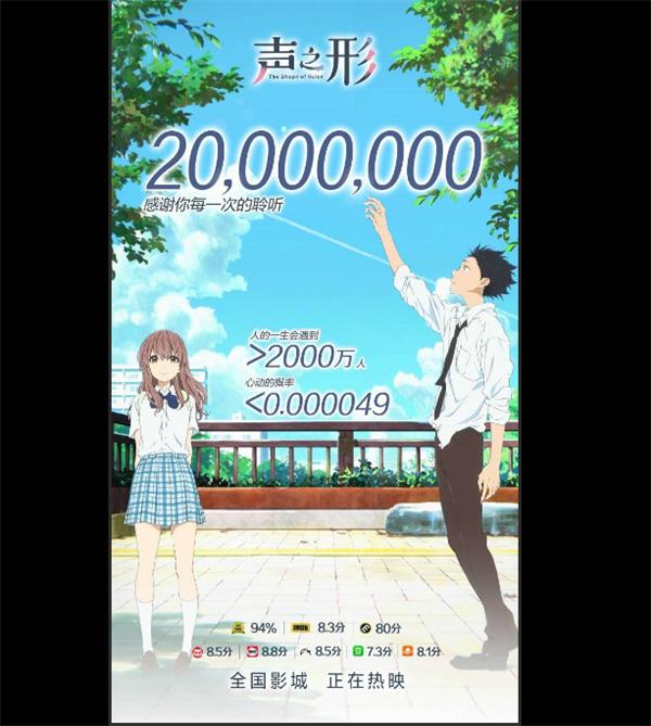 ca88亚洲城手机版下载_官方会撩!《声之形》发布票房过2000万庆祝海报