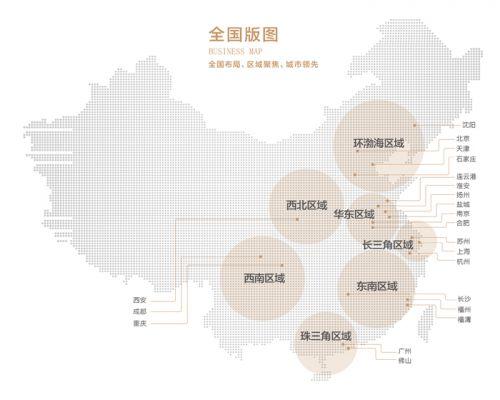 金辉集团全国版图