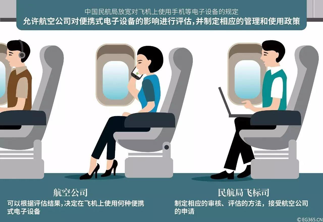在飞机上可以用手机了?明年上半年有望实现