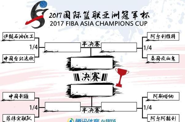 2017篮球亚冠八强赛程表