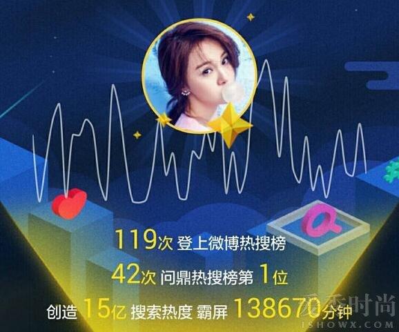 ca88亚洲城手机版下载_郑爽三鞠躬感谢粉丝上热搜 用自己的态度做真实的自己