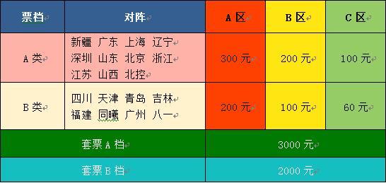 2017-18赛季CBA浙江广厦俱乐部主场票务价格多少