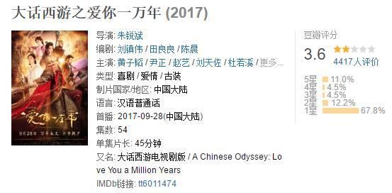 黄子韬版《大话西游》惨不忍睹,简直是本年度第一辣眼神剧!