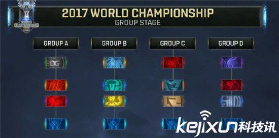LOLS7世界赛五大赛区一号种子打出历届S赛最差成绩