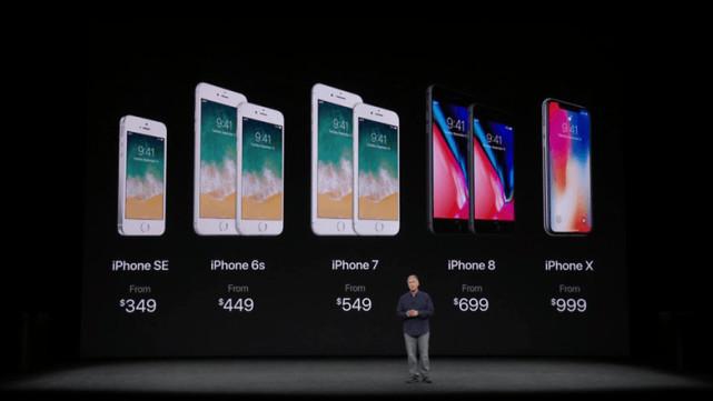 调查数据显示69%的北美用户计划购买新iPhone