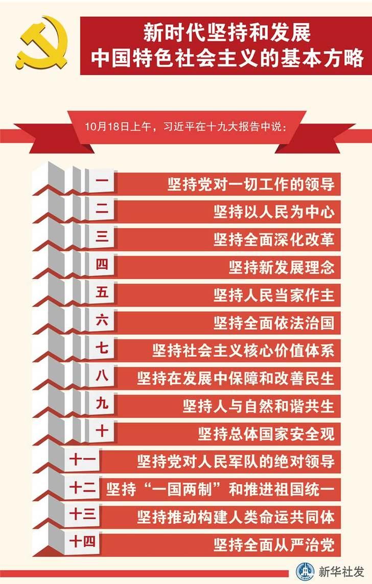 11张图带你读懂十九大报告