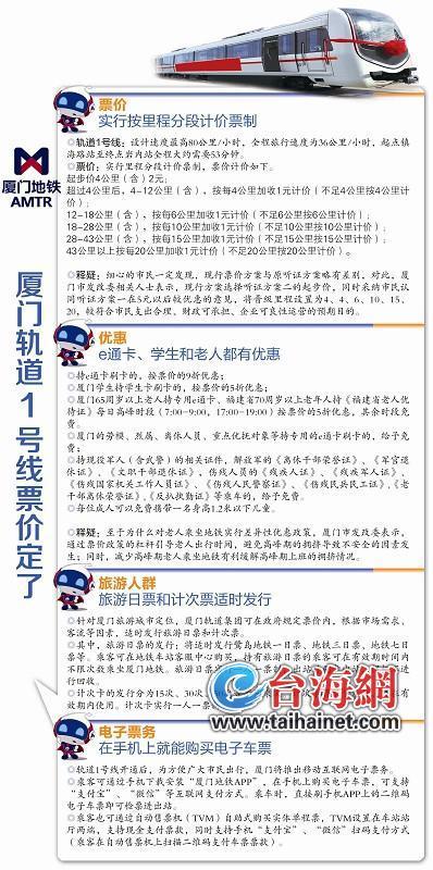 ca88亚洲城手机版下载,ca88亚洲城手机版,ca88亚洲城手机版注册,ca88亚洲城手机版下载,ca88亚洲城手机版登录_厦门地铁1号线票价定了 起步价4公里(含)2元