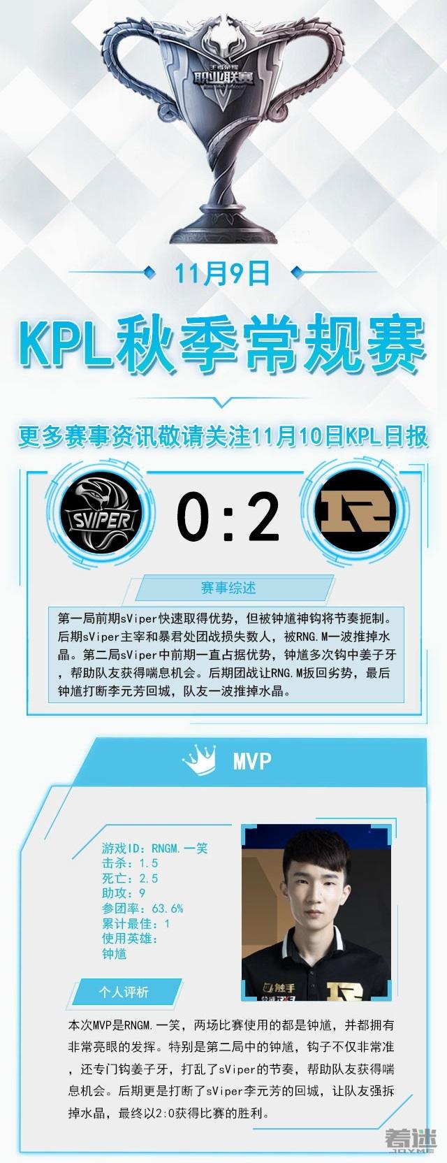 KPL最新战报:XQ击碎AS仙阁保级梦,RNG.M2:0再擒毒蛇