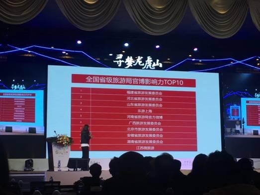福建省旅游发展委员会官方微博运营捷报频传