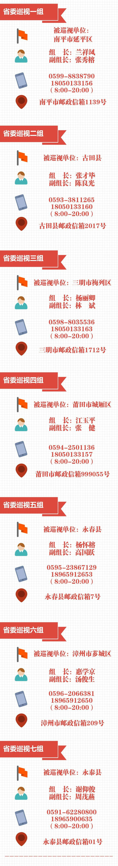福建省委第三轮第一批巡视展开 7个巡视组进驻地方巡视