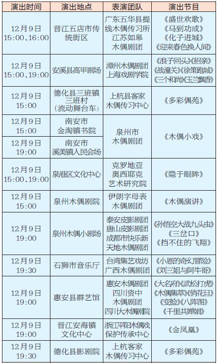第五届中国泉州国际木偶节:74场海内外木偶戏免费看