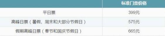 上海迪士尼门票为什么涨价?上海迪士尼门票涨了多少钱?