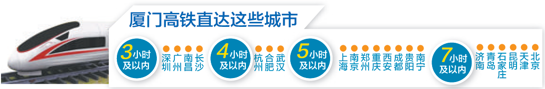 ca88亚洲城手机版下载,ca88亚洲城手机版,ca88亚洲城手机版注册,ca88亚洲城手机版下载,ca88亚洲城手机版登录_到2025年前后 在厦乘高铁将在7小时内直达全国21座大城市