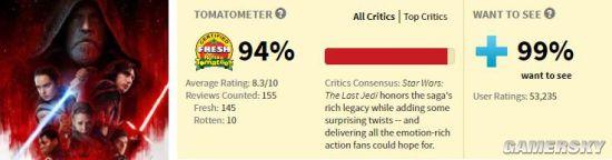 《星球大战8》电影好看吗?星球大战8口碑IGN 高达9.7分!