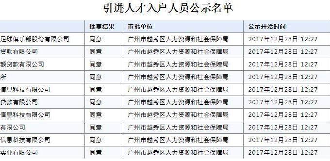 广州市公布引进人才名单:郑智冯潇霆位列其中