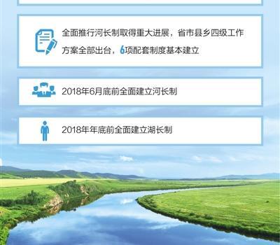 水利部:2018年将全面完成河长制湖长制改革任务