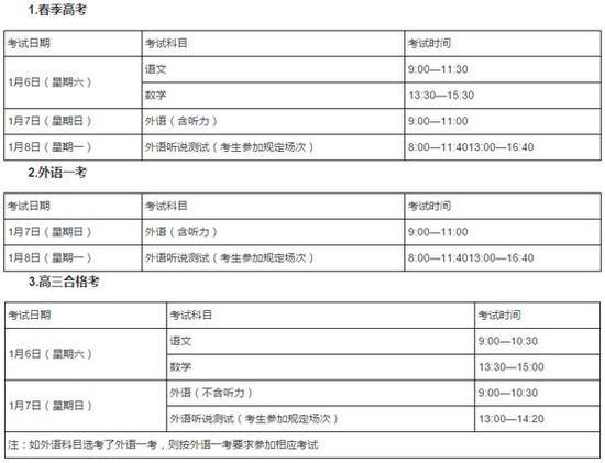 沪2018春季高考、外语一考及高三合格考即将开考