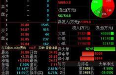 """泰禾集团再度涨停,黄其森""""喊话""""后暴涨120%"""