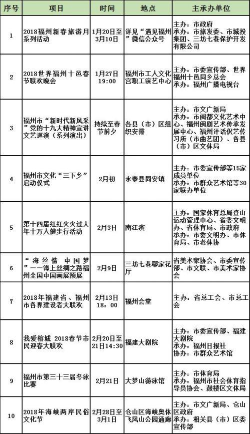 2018年福州市春节、元宵期间群众性文化活动表