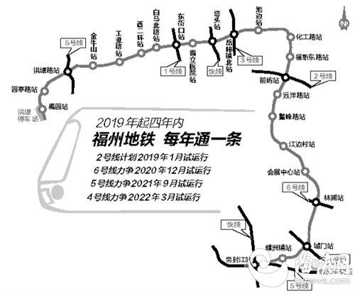 福州地铁4号线年内动建 预计2022年3月31日前通车试运行