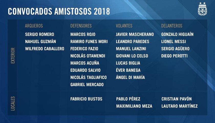 阿根廷名单:梅西领衔伊瓜因回归 马斯切拉诺入围