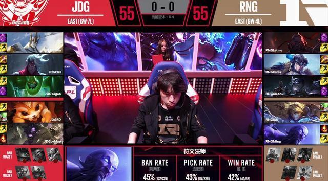 RNG0-2不敌JDG,东部赛区终于争了一口气!