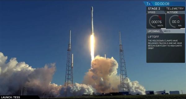Space X成功发射NASA巡天望远镜:寻找第二地球